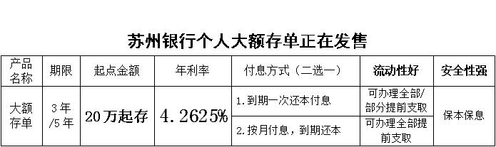 苏州银行0129上.png